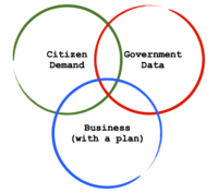 Opendata-1.0151